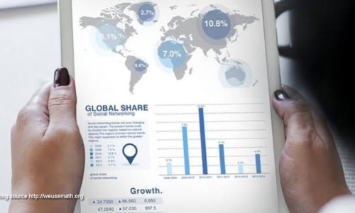 The Mathematics Behind Marketing & Sales Operations